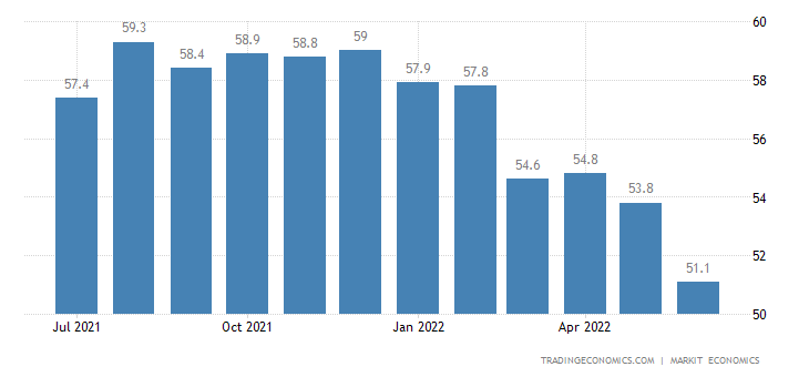 Greece Manufacturing PMI