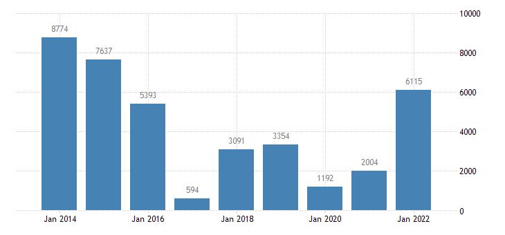 greece net savings non financial corporations eurostat data