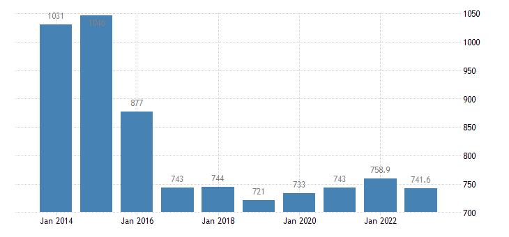 greece number of pigs eurostat data