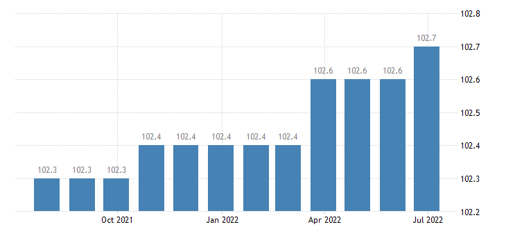 greece producer prices in industry installation of industrial machinery equipment eurostat data