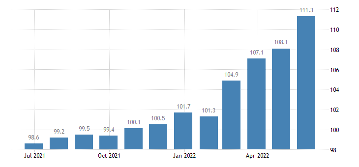 greece producer prices in industry manufacture of articles of paper paperboard eurostat data
