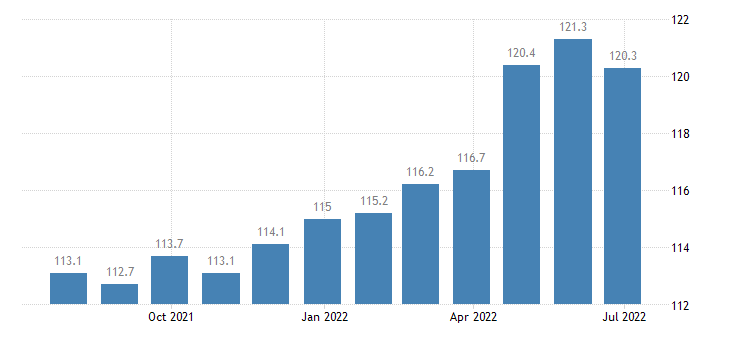 greece producer prices in industry manufacture of computer electronic optical products manufacture of electrical equipment eurostat data