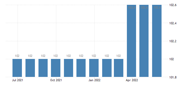 greece producer prices in industry manufacture of electric lighting equipment eurostat data