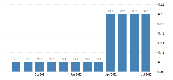 greece producer prices in industry manufacture of knitted crocheted apparel eurostat data