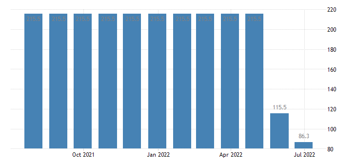 greece producer prices in industry mining of lignite eurostat data