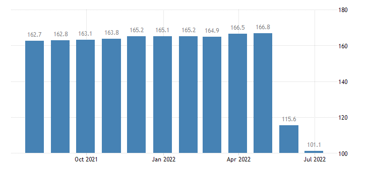 greece producer prices in industry mining quarrying eurostat data