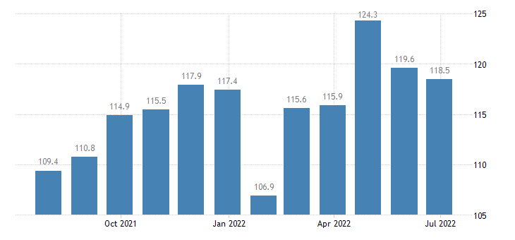 greece producer prices in industry mining quarrying n e c eurostat data