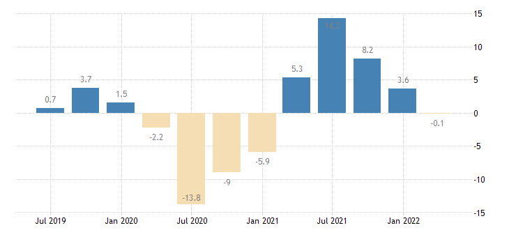 greece real labour productivity per person employed eurostat data