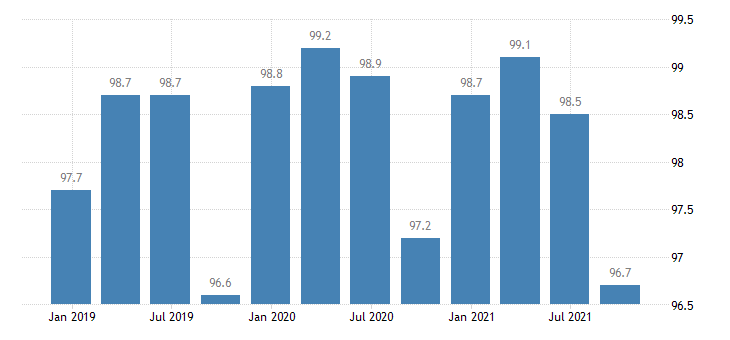 greece service producer prices advertising market research eurostat data
