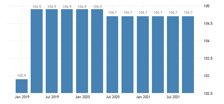 greece service producer prices security investigation activities eurostat data