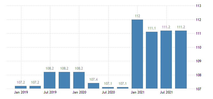 greece service producer prices warehousing storage eurostat data