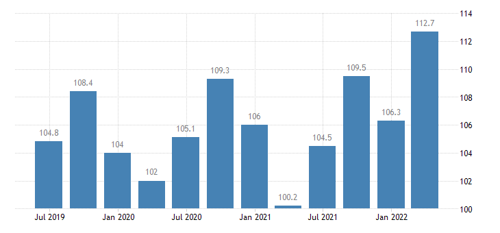greece service producer prices water transport eurostat data