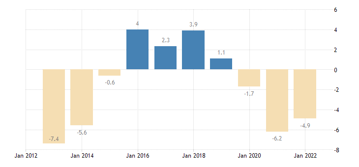 greece terms of trade exports of goods eurostat data