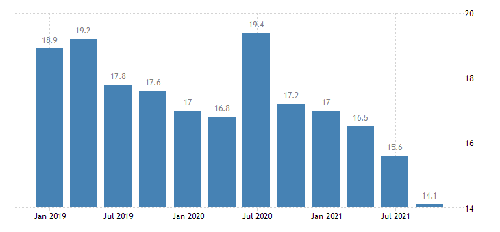 greece unemployment rate eurostat data
