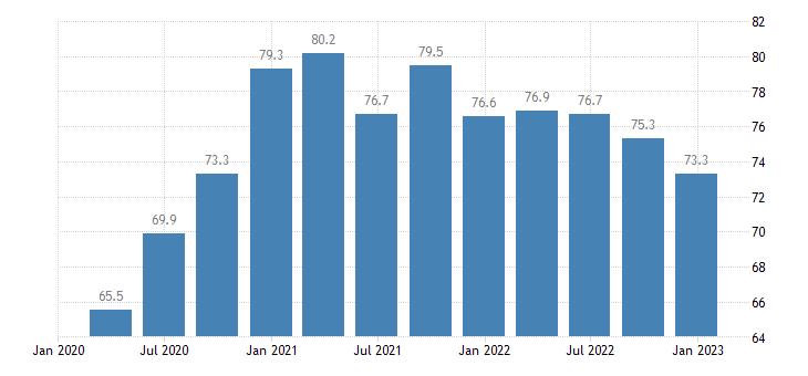 hungary general gov gross debt edp concept consolidated eurostat data