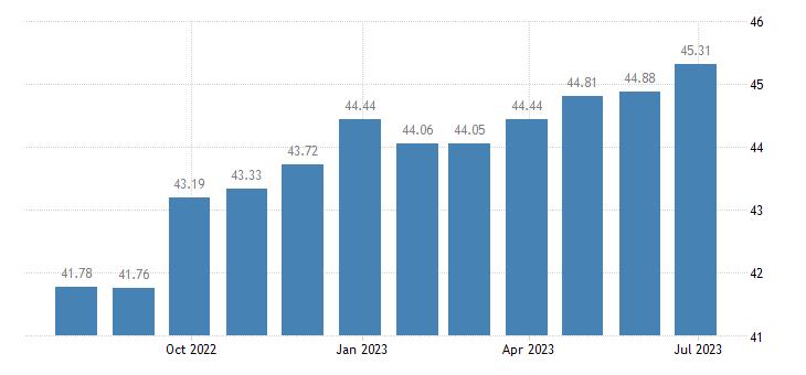 hungary harmonised idx of consumer prices hicp books eurostat data