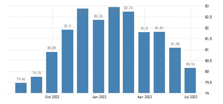 hungary harmonised idx of consumer prices hicp other recording media eurostat data
