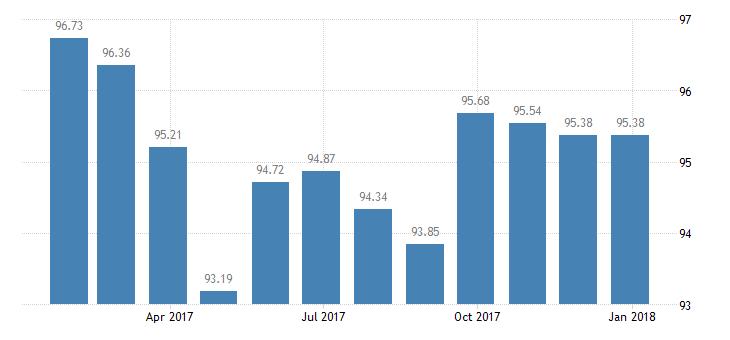 hungary harmonised idx of consumer prices hicp pre recorded recording media eurostat data