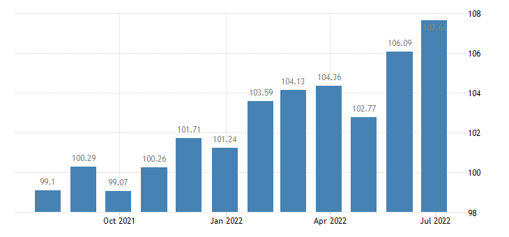 hungary harmonised idx of consumer prices hicp small electric household appliances eurostat data