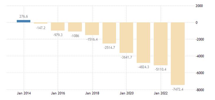 hungary international trade of other manufactured goods sitc 68 trade balance eurostat data
