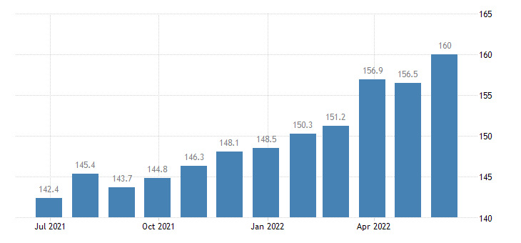 hungary producer prices in industry manufacture of metal forming machinery machine tools eurostat data