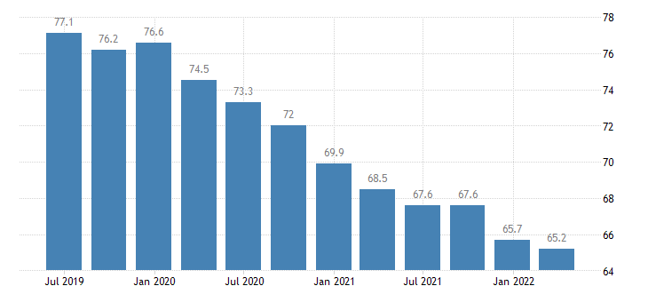 hungary service producer prices telecommunications eurostat data