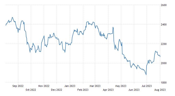 Iceland Stock Market (SE ICEX)