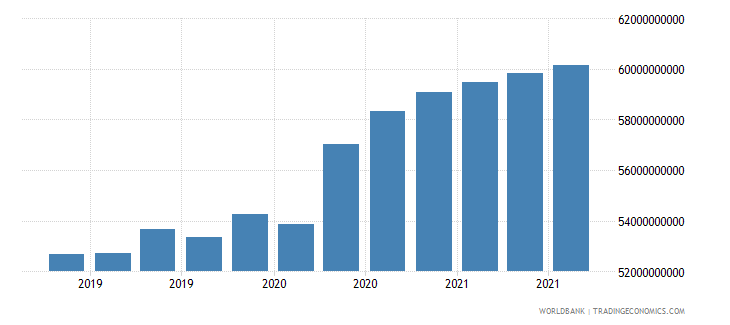 india 08_multilateral loans other institutions wb data