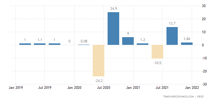 India GDP Growth Rate   2019   Data   Chart   Calendar   Forecast   News