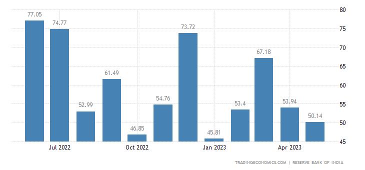 India Imports from Belgium