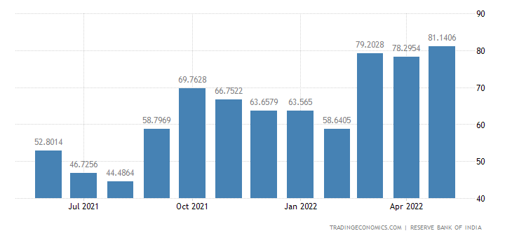 India Imports From Thailand   ImgBos com