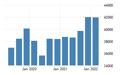 indonesia gdp trading economic