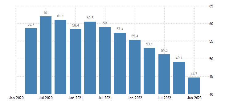 ireland general gov gross debt eurostat data