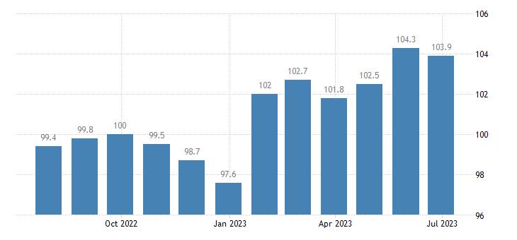 ireland harmonised idx of consumer prices hicp alcoholic beverages eurostat data