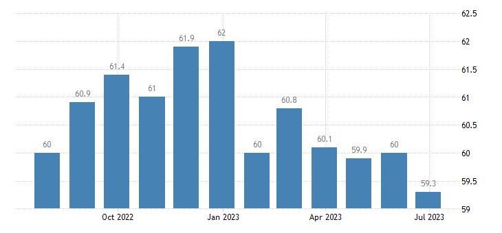 ireland harmonised idx of consumer prices hicp bed linen eurostat data