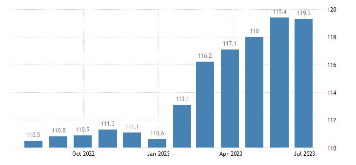 ireland harmonised idx of consumer prices hicp beer eurostat data