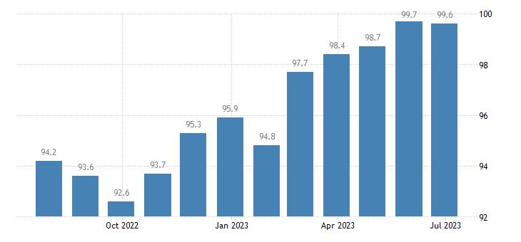 ireland harmonised idx of consumer prices hicp breakfast cereals eurostat data