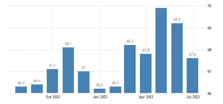 ireland harmonised idx of consumer prices hicp cameras eurostat data