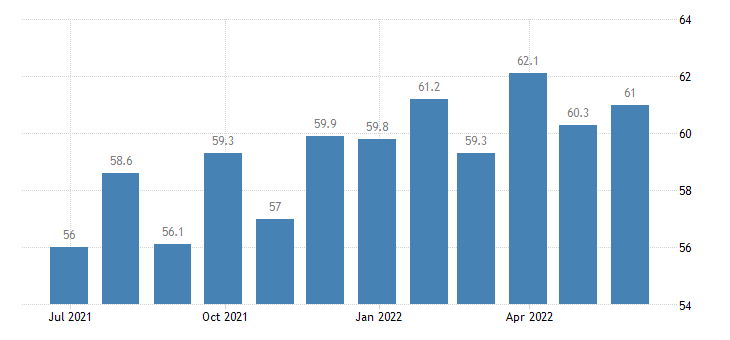 ireland harmonised idx of consumer prices hicp cleaning maintenance products eurostat data