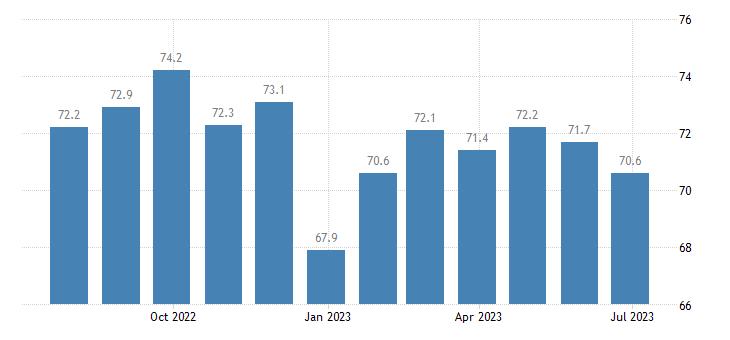 ireland harmonised idx of consumer prices hicp clocks watches eurostat data
