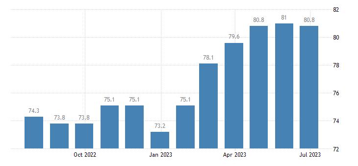 ireland harmonised idx of consumer prices hicp cocoa powdered chocolate eurostat data