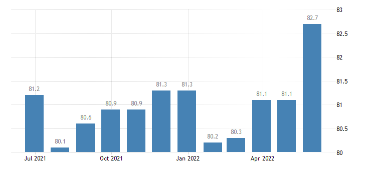 ireland harmonised idx of consumer prices hicp cutlery flatware silverware eurostat data