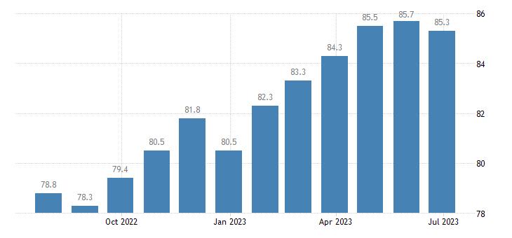 ireland harmonised idx of consumer prices hicp edible ices ice cream eurostat data