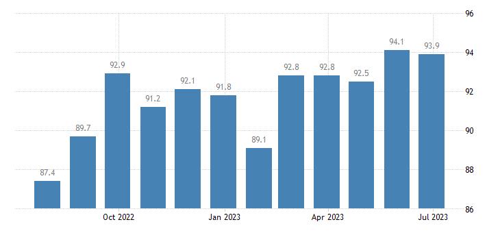 ireland harmonised idx of consumer prices hicp footwear for men eurostat data