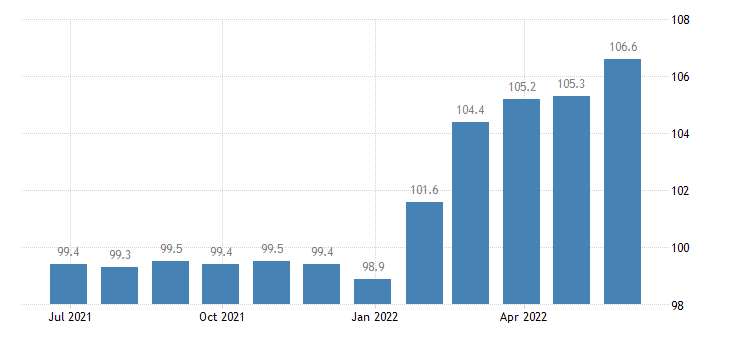 ireland harmonised idx of consumer prices hicp fresh low fat milk eurostat data