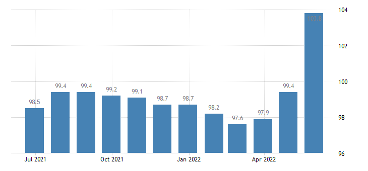 ireland harmonised idx of consumer prices hicp fresh or chilled fish eurostat data