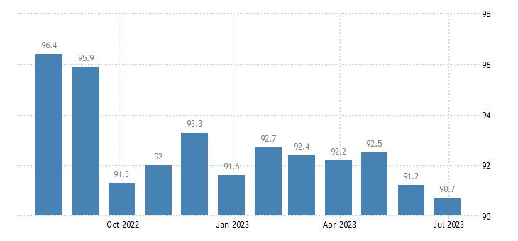 ireland harmonised idx of consumer prices hicp fresh or chilled seafood eurostat data
