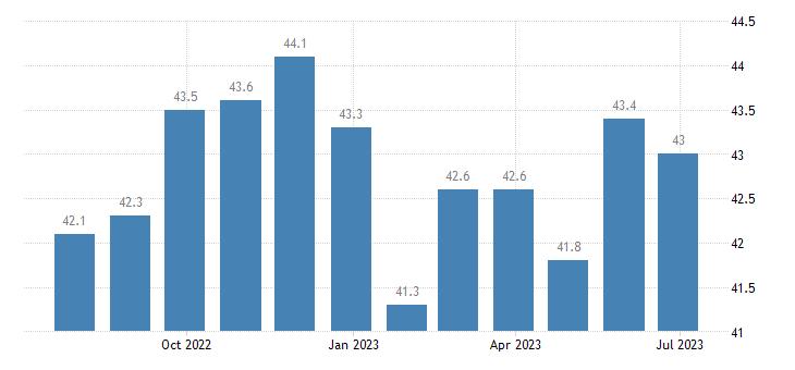ireland harmonised idx of consumer prices hicp furnishings fabrics curtains eurostat data
