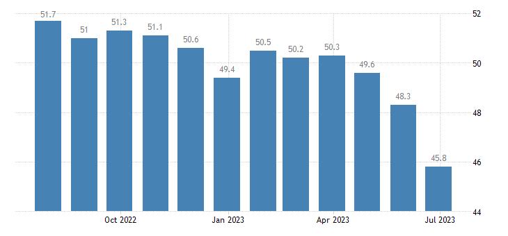 ireland harmonised idx of consumer prices hicp games hobbies eurostat data