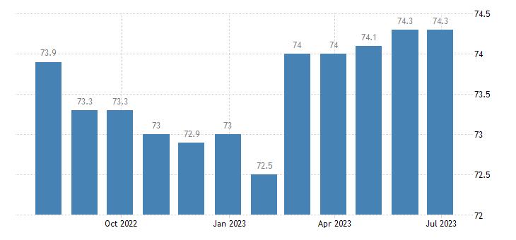 ireland harmonised idx of consumer prices hicp gardens plants flowers eurostat data
